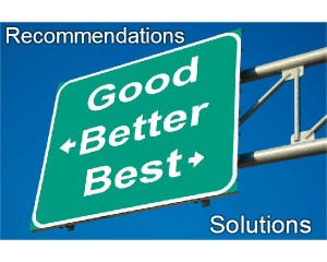 Obamacare Recommendations & Solutiions