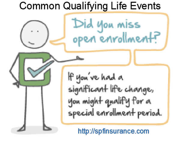 Qualifying Life Events For Health Insurance Changes