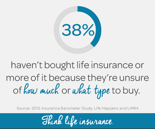 Find the type of life insurance your need here